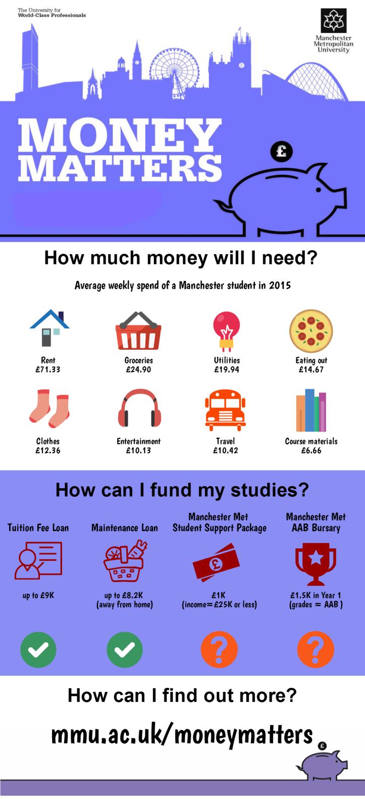 Student finance 1617
